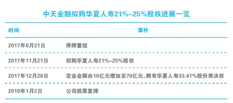 微信截图_20190102011046