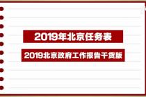 北京政府工作报告干货版:2019年任务表来了