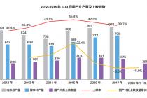 2018中国电影市场上扬利好