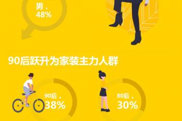 北京商报、齐家网、艾媒联合发布2019中国互联网家装用户趋势报告