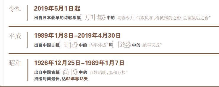 年 平成 2019