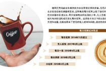 涉足咖啡外卖 每日优鲜殚精竭虑争流量