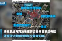 巴黎圣母院重修需十年:将耗损近200亿门票收入