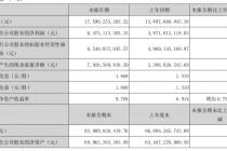 五粮液2019年一季度业绩上涨 完成全年任务35%