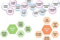 新时代社会信用体系框架