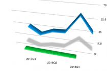 网易电商一季度净收入增速继续放缓