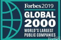 荣盛发展位居福布斯全球2000强利润排名第716位