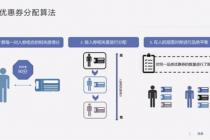 中国百货商业协会: 挖掘会员存量价值成企业制胜关键