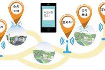 国内景区借5G东风探索二次消费