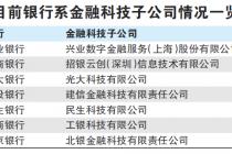 輸出路徑分化 銀行金科子公司的盈利考題