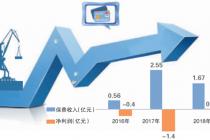 久隆財險為何退出北京市場