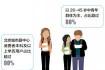 家庭拉动城市副中心消费增长