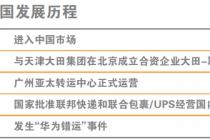 與中國快遞黃金期擦肩而過的FedEx
