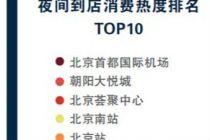 北京深夜食堂里的大数据