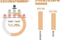 北京文旅产品游客满意度超八成