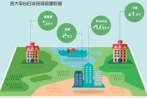 日本民宿业洗牌 中国旅企加速抢市
