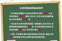 雙創周背后的京津冀協同發展新思考