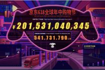 """【6·18】2015亿! 京东""""6·18""""收官"""
