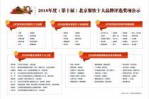 2018年度(第十届)北京餐饮十大品牌评选奖项公示