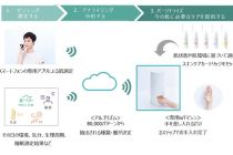 资生堂正式推广个性化定制护肤品牌Optune 暂时不会进入中国