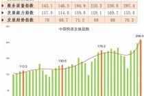 行业继续增长 快递业务量单月规模超50亿件