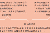 """跨境政策加速""""普惠"""" 外贸出口获新机遇"""