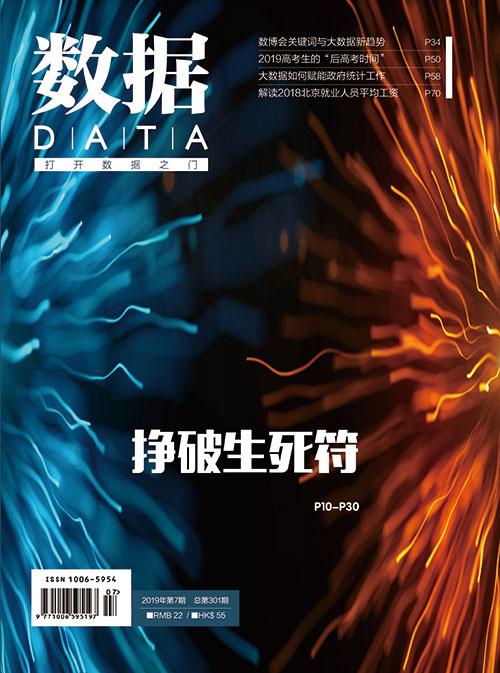 数据杂志-挣破生死符