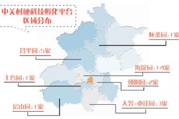 """加碼硬科技 中關村""""升級""""創業拼圖"""