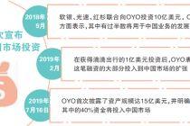 OYO砸重金力挽中国市场
