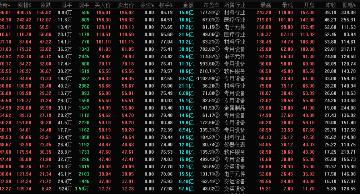 """直击科创板首秀:25股合计总市值暴增超3000亿元、安集科技成""""最肉签"""""""