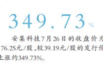科创板星宿股首周成绩单 平均涨幅140.2%