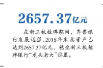 半年度信息披露报告迟到 齐鲁银行:受新三板信披规定所致