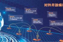 上海自贸区新片区探路投资贸易自由化