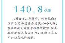 上海工厂年底投说着产 特斯』拉加速国产求突围