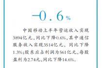 主業陷瓶頸 中國移動押注5G