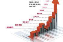 "MSCI""加仓""A股 逾200亿增量资金在路上"