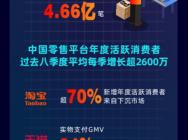 快讯|阿里巴巴发布2020财年第一季度财报 收入同比增长42%