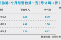 长江证券分类评级大降又遭举报