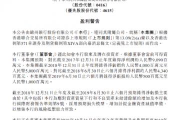 難熬的144天 錦州銀行交出業績預虧40億元至50億元慘淡答卷
