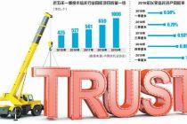 延期兌付潮來襲 信托業風險加劇