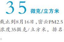 密云生態產業:北京最低PM2.5濃度是如何煉成的