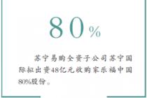 苏宁收购家乐福通过反垄断审查
