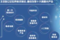 北京前沿科技产业落地提速