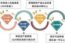 监管创新 13类生产许可将取消