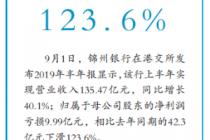 不良率飙升至6.88% 锦州银行上半年耗损9.99亿元