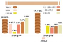 股价下跌8.57% 锦州银行时隔4个月复牌