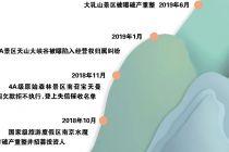 """玉泉威虎山挂牌出售 民营景区为何""""后继无人"""""""