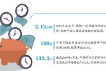 中国平安:升级一揽子举措 擦亮服务首都新名片