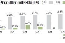 8月猪肉果蔬价钱涨跌互现 全部性通胀压力不大