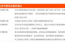 """北京""""便利店售药""""政策再放宽"""